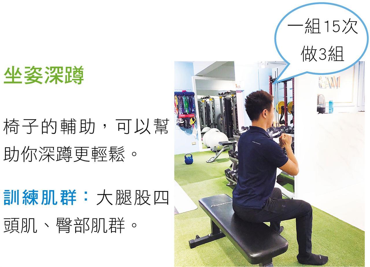 選擇安全不會移動的椅子,雙手放在椅上,身體往後打直,上下手臂盡量呈90度。 訓練肌群:大腿肌群、臀部肌群、手臂肌群、核心肌群。