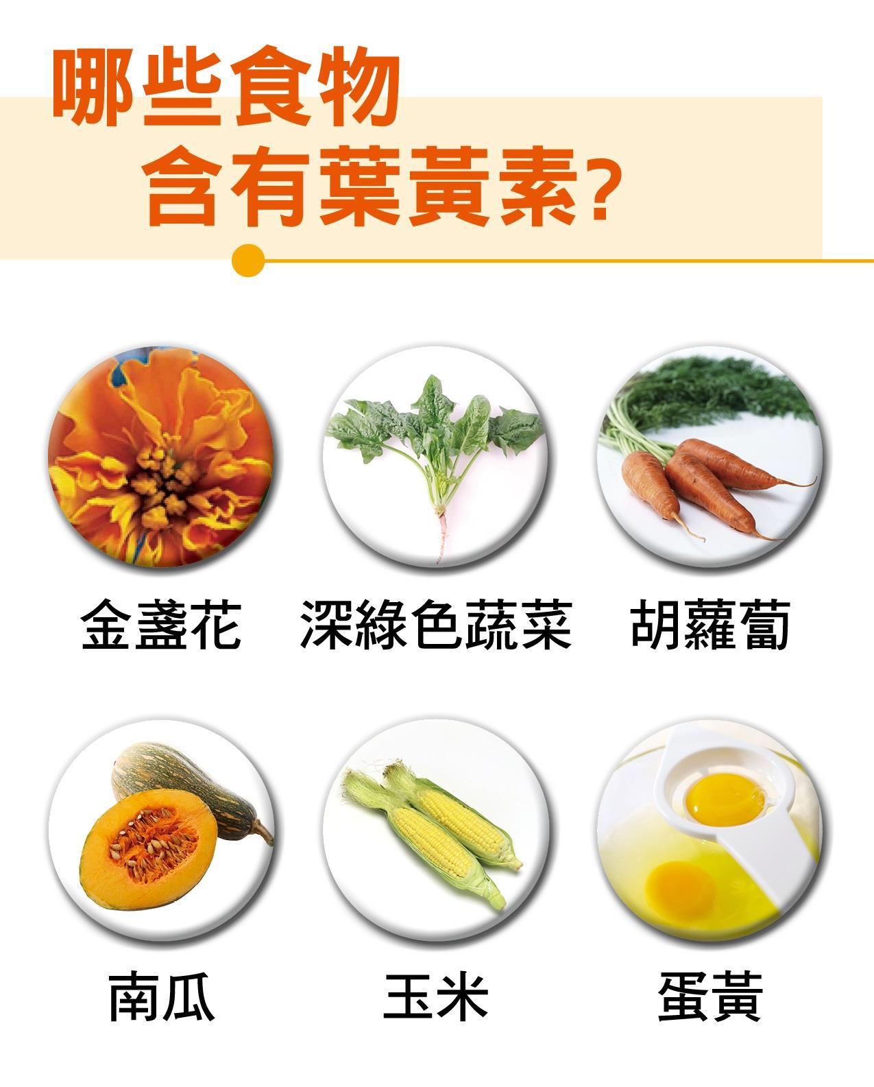 哪些食物含有葉黃素